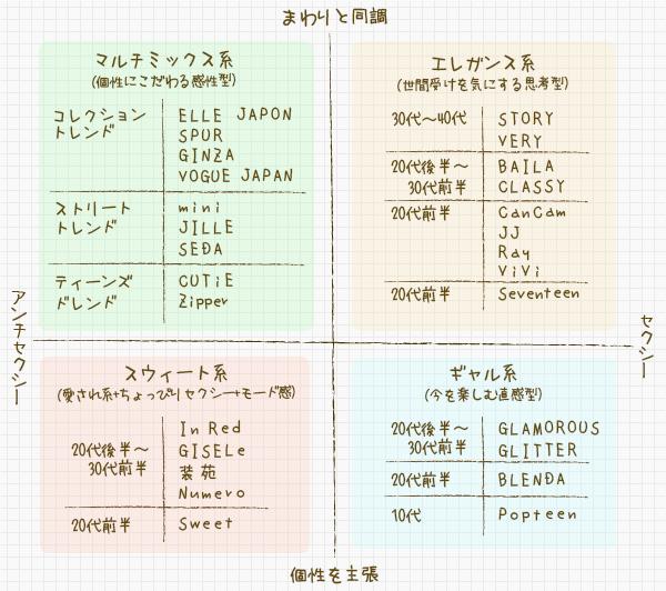 woman-magazine01