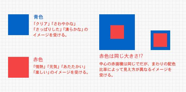 webdesign5point-image02