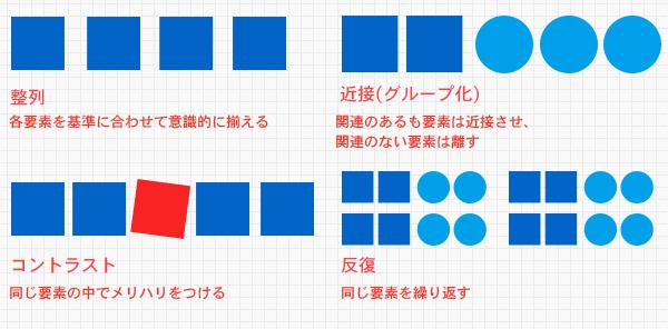 webdesign5point-image04