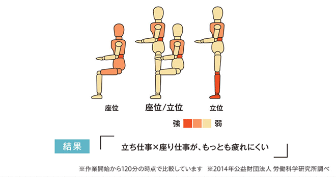 standing-desk-image03