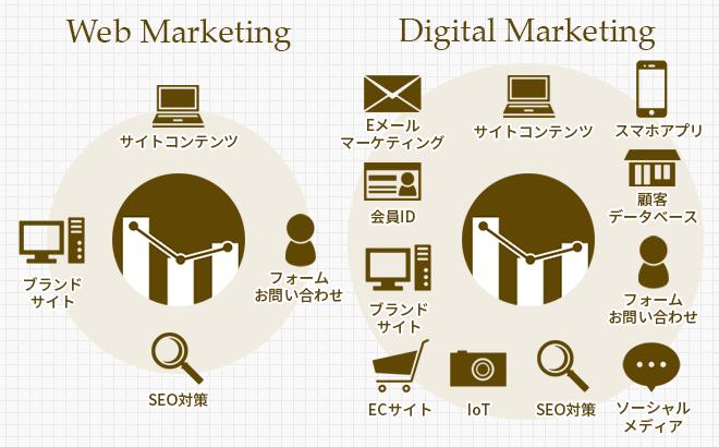 digital-marketing-image01