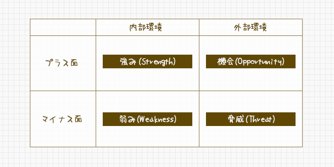chinmoku-webmaketing-image03