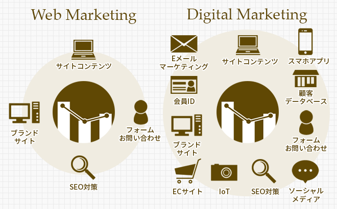 digital-marketing-image01