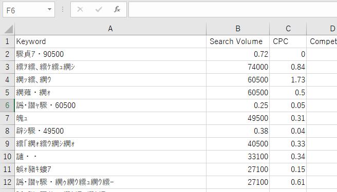 UbersuggestのCSVデータは文字化けしてしまう