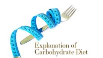 3ヶ月で13kg以上減量させた糖質制限食ダイエットを解説するよ【ZOZOSUIT計測あり】